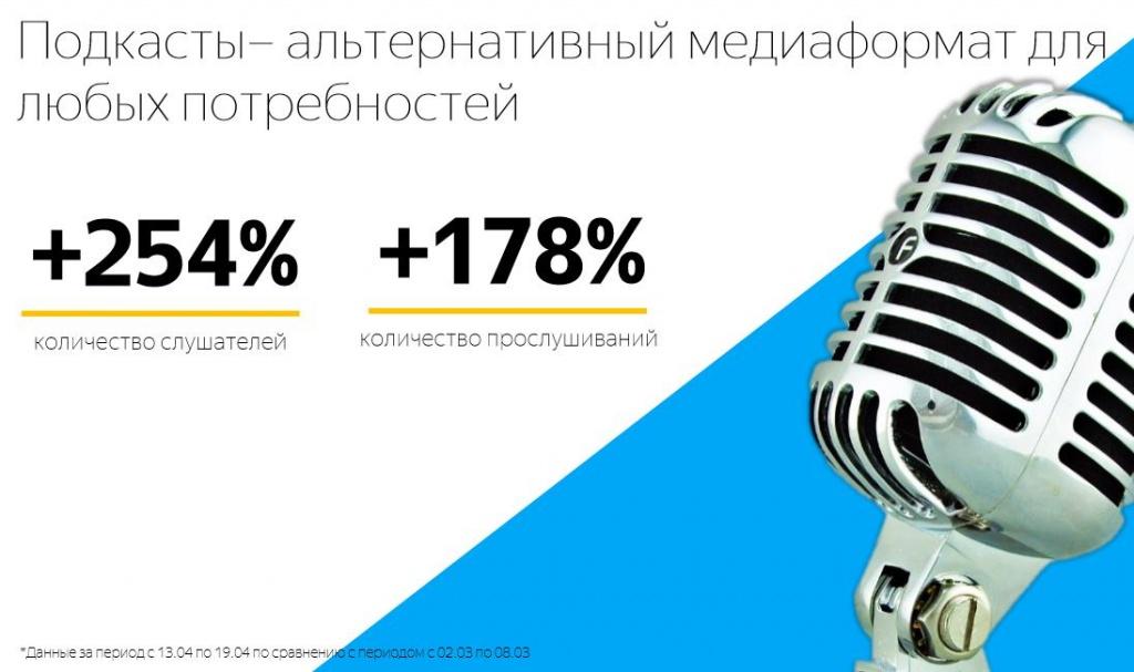 данные Яндекс за апрель.jpg